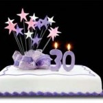 Do you dread getting another year older?